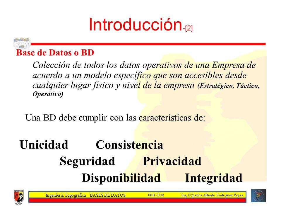 Introducción-[2] Unicidad Consistencia Seguridad Privacidad